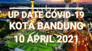 Update Covid-19 Kota Bandung per 10 April 2021